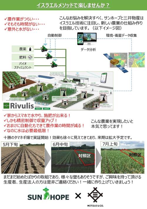 農業Week東京2020_展示パネル⑥